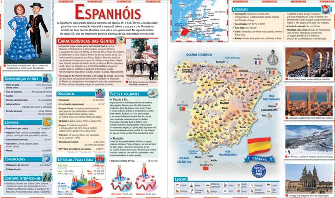 Wook.pt - Espanhóis