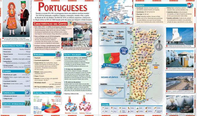 Wook.pt - Portugueses